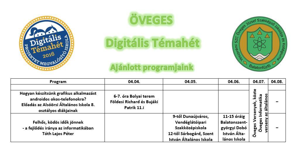 DTH_Öveges_